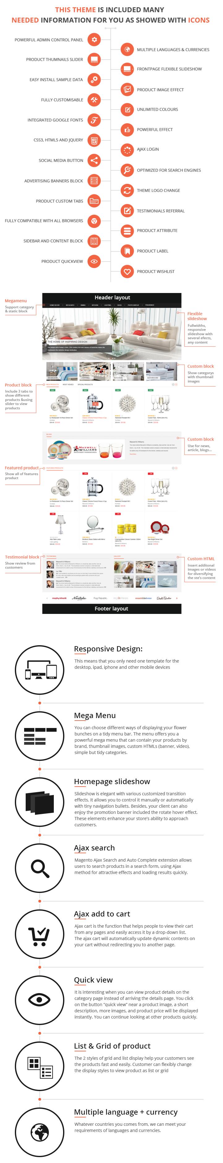 Magento Homewares Theme   Furniture Theme