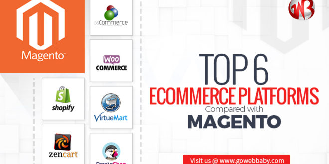 Top 6 ecommerce platforms with examples (part 2)