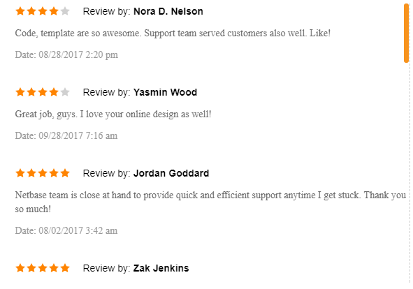 reviews Magento 2 extensions