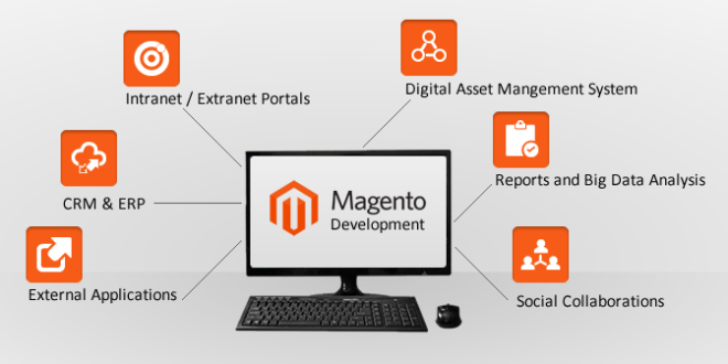 10 Reasons for choosing Magento for commercial websites